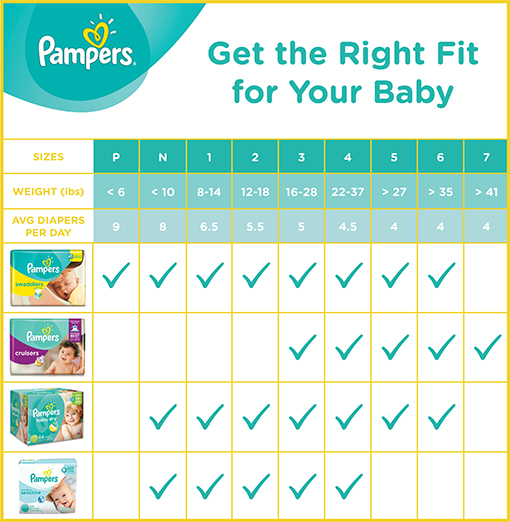 Pampers Swaddlers Diapers Size 2 Count (old version) (Packaging May Vary) out of 5 stars 1, $ Pampers Swaddlers Disposable Baby Diapers Size 4, Count, ONE MONTH SUPPLY out of 5 stars # 1 Best Seller in Disposable Diapers. $Reviews: 2K.