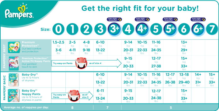 Pampers Size Chart Choose Baby Diaper Size By Baby Weight